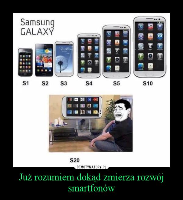 Już rozumiem dokąd zmierza rozwój smartfonów –
