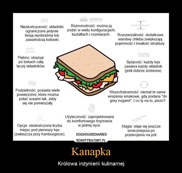Kanapka – Królowa inżynierii kulinarnej