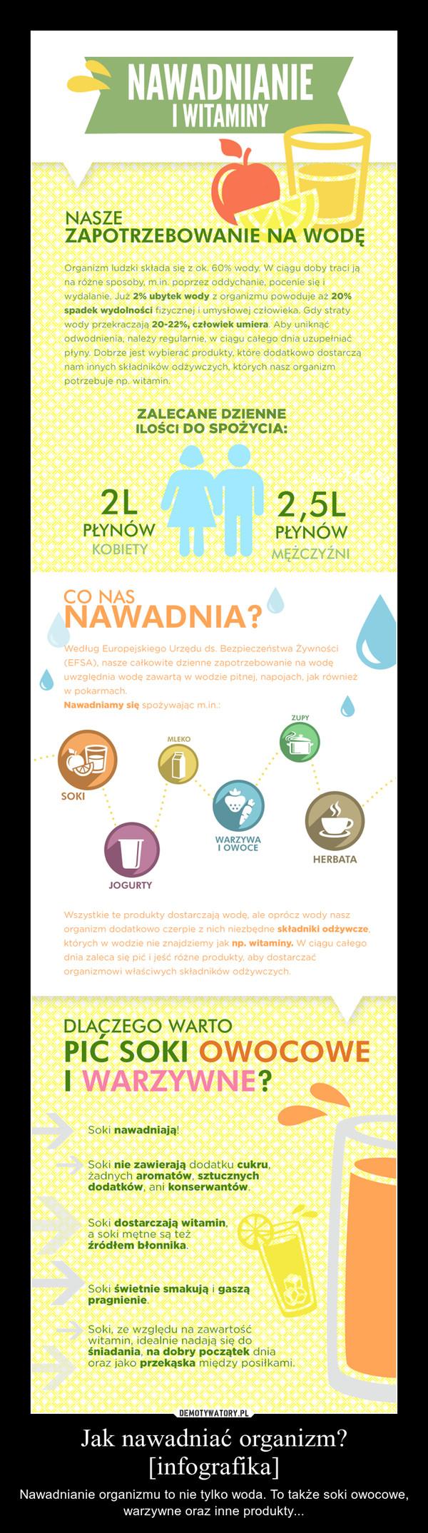 Jak nawadniać organizm? [infografika] – Nawadnianie organizmu to nie tylko woda. To także soki owocowe, warzywne oraz inne produkty...