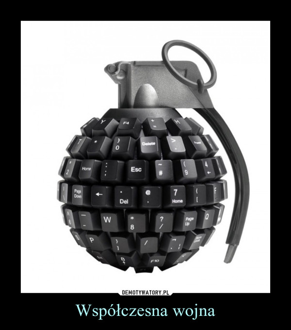 Współczesna wojna –
