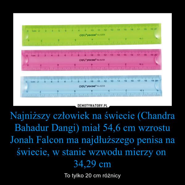 Najniższy człowiek na świecie (Chandra Bahadur Dangi) miał 54,6 cm wzrostuJonah Falcon ma najdłuższego penisa na świecie, w stanie wzwodu mierzy on  34,29 cm – To tylko 20 cm różnicy