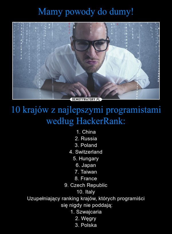 10 krajów z najlepszymi programistami według HackerRank: – 1. China2. Russia3. Poland4. Switzerland5. Hungary6. Japan7. Taiwan8. France9. Czech Republic10. ItalyUzupełniający ranking krajów, których programiści się nigdy nie poddają:1. Szwajcaria2. Węgry3. Polska