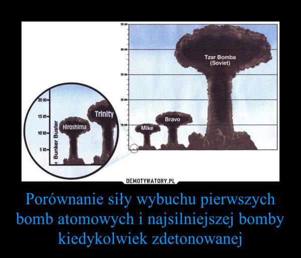 Porównanie siły wybuchu pierwszych bomb atomowych i najsilniejszej bomby kiedykolwiek zdetonowanej –
