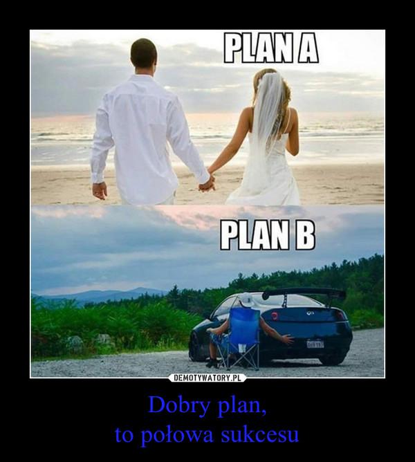 Dobry plan,to połowa sukcesu –