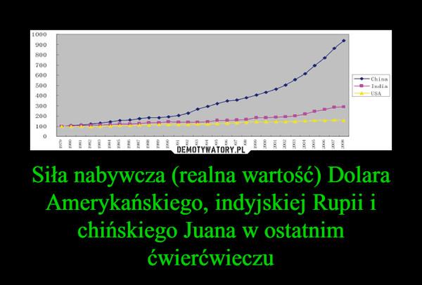 Siła nabywcza (realna wartość) Dolara Amerykańskiego, indyjskiej Rupii i chińskiego Juana w ostatnim ćwierćwieczu –