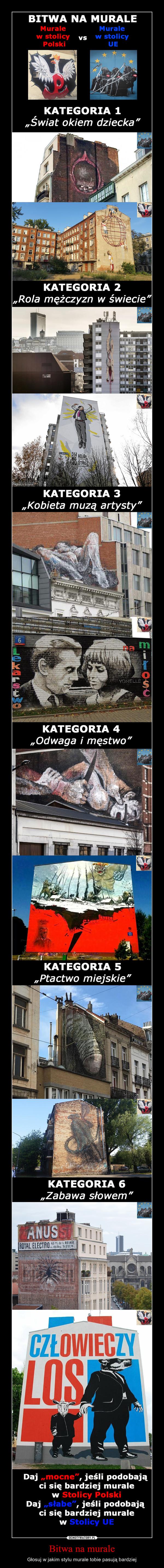 Bitwa na murale – Głosuj w jakim stylu murale tobie pasują bardziej Bitwa na murale murale w stolicy Polski vs. murale w stolicy UE Kategoria 1 Świat okiem dziecka. Kategoria 2 Rola mężczyzn w świecie Kategoria 3 Kobieta muzą artysty. Lekarstwo na miłość. Kategoria 4 Odwaga i męstwo Kategoria 5 ptactwo miejskie Kategoria 6 zabawa słowem Zanussi royal electro Człowieczy los Daj mocne, jeżeli bardziej podobają ci się murale w stolicy Polski. Daj słabe, jeśli podobają ci się murale w stolicy UE