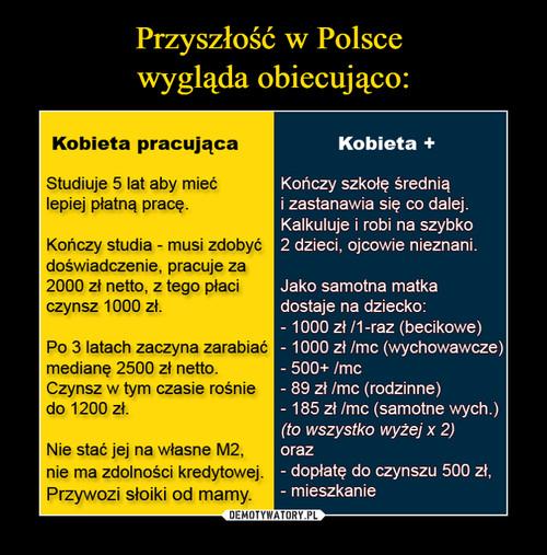 Przyszłość w Polsce  wygląda obiecująco: