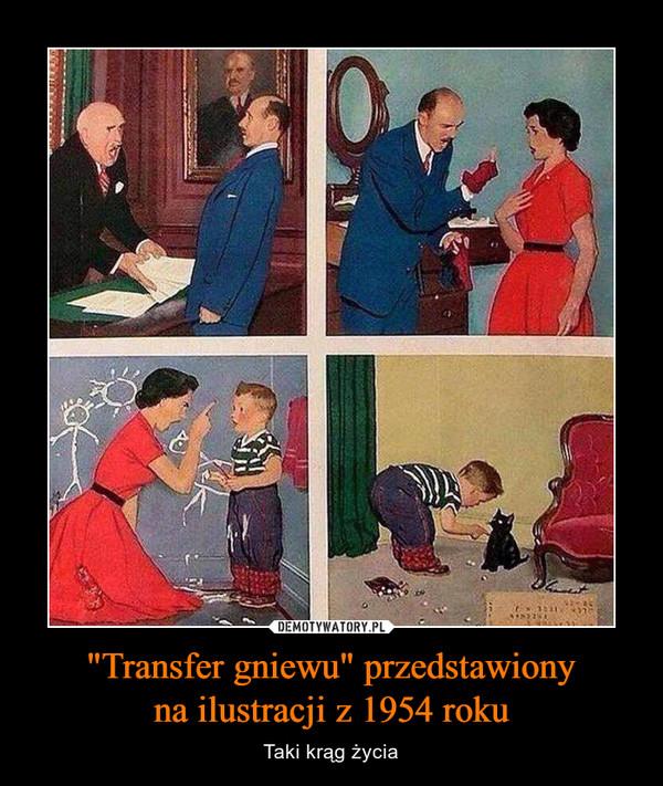 """""""Transfer gniewu"""" przedstawionyna ilustracji z 1954 roku – Taki krąg życia"""