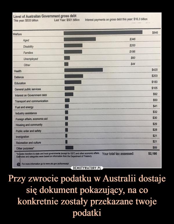 Przy zwrocie podatku w Australii dostaje się dokument pokazujący, na co konkretnie zostały przekazane twoje podatki –