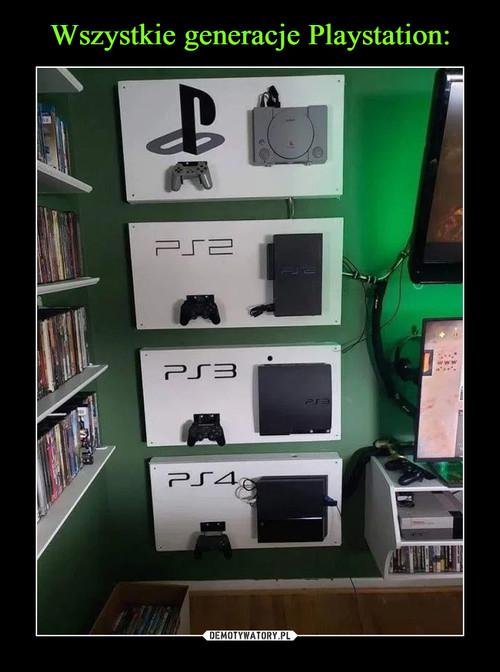Wszystkie generacje Playstation: