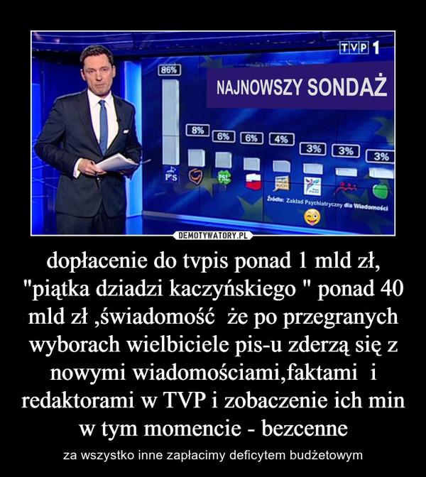 """dopłacenie do tvpis ponad 1 mld zł, """"piątka dziadzi kaczyńskiego """" ponad 40 mld zł ,świadomość  że po przegranych wyborach wielbiciele pis-u zderzą się z nowymi wiadomościami,faktami  i redaktorami w TVP i zobaczenie ich min w tym momencie - bezcenne – za wszystko inne zapłacimy deficytem budżetowym"""