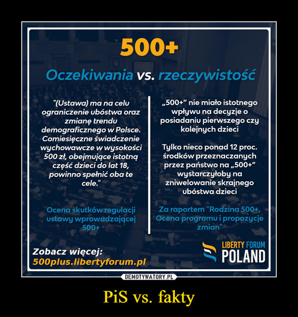 PiS vs. fakty –