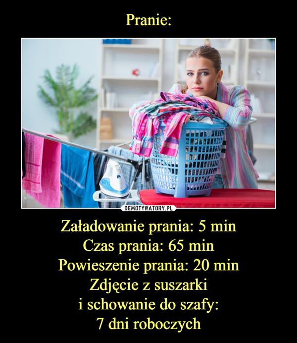 Załadowanie prania: 5 minCzas prania: 65 minPowieszenie prania: 20 minZdjęcie z suszarkii schowanie do szafy:7 dni roboczych –