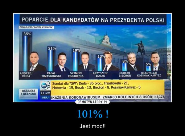 101% ! – Jest moc!!