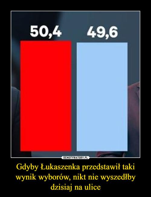 Gdyby Łukaszenka przedstawił taki wynik wyborów, nikt nie wyszedłby dzisiaj na ulice