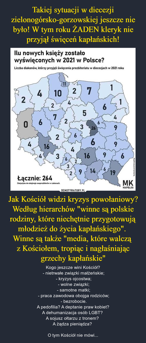 """Takiej sytuacji w diecezji zielonogórsko-gorzowskiej jeszcze nie było! W tym roku ŻADEN kleryk nie przyjął święceń kapłańskich! Jak Kościół widzi kryzys powołaniowy? Według hierarchów """"winne są polskie rodziny, które niechętnie przygotowują młodzież do życia kapłańskiego"""".  Winne są także """"media, które walczą  z Kościołem, tropiąc i nagłaśniając grzechy kapłańskie"""""""